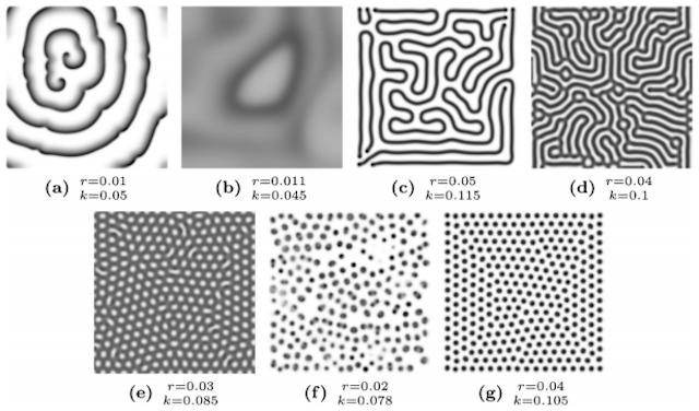 Cave Art Hallucinogenic Pattern
